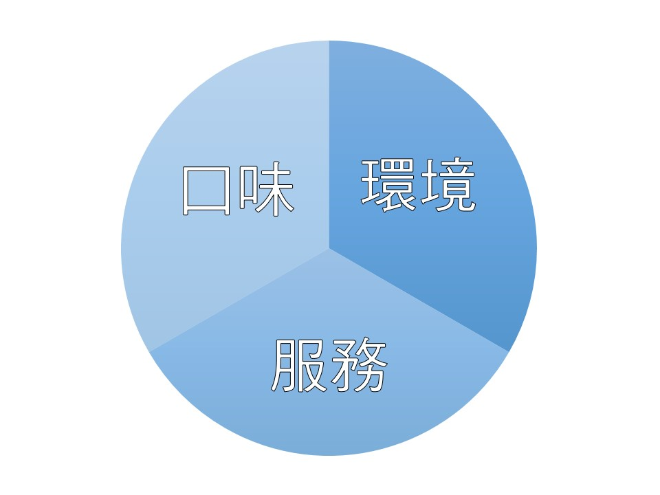 3%e8%a6%81%e7%b4%a0
